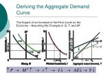 deriving the aggregate demand curve4