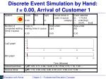 discrete event simulation by hand t 0 00 arrival of customer 1