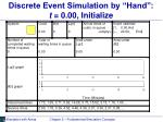 discrete event simulation by hand t 0 00 initialize