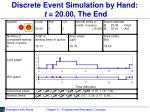 discrete event simulation by hand t 20 00 the end