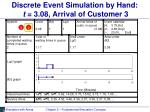 discrete event simulation by hand t 3 08 arrival of customer 3