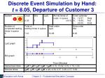 discrete event simulation by hand t 8 05 departure of customer 3