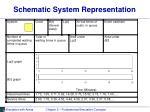 schematic system representation