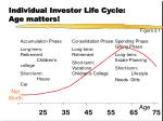 individual investor life cycle age matters