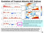 evolution of tropical atlantic sst indices