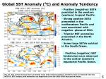 global sst anomaly 0 c and anomaly tendency