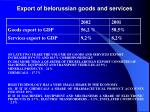 export of belorussian goods and services