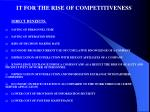 it for the rise of competitiveness