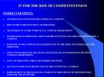 it for the rise of competitiveness22