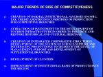 major trends of rise of competitiveness20