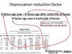 depreciation reduction factor