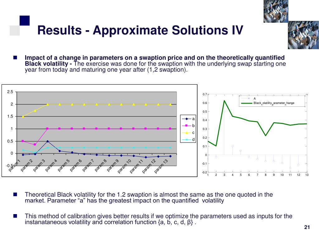 Results - Approximate Solutions IV