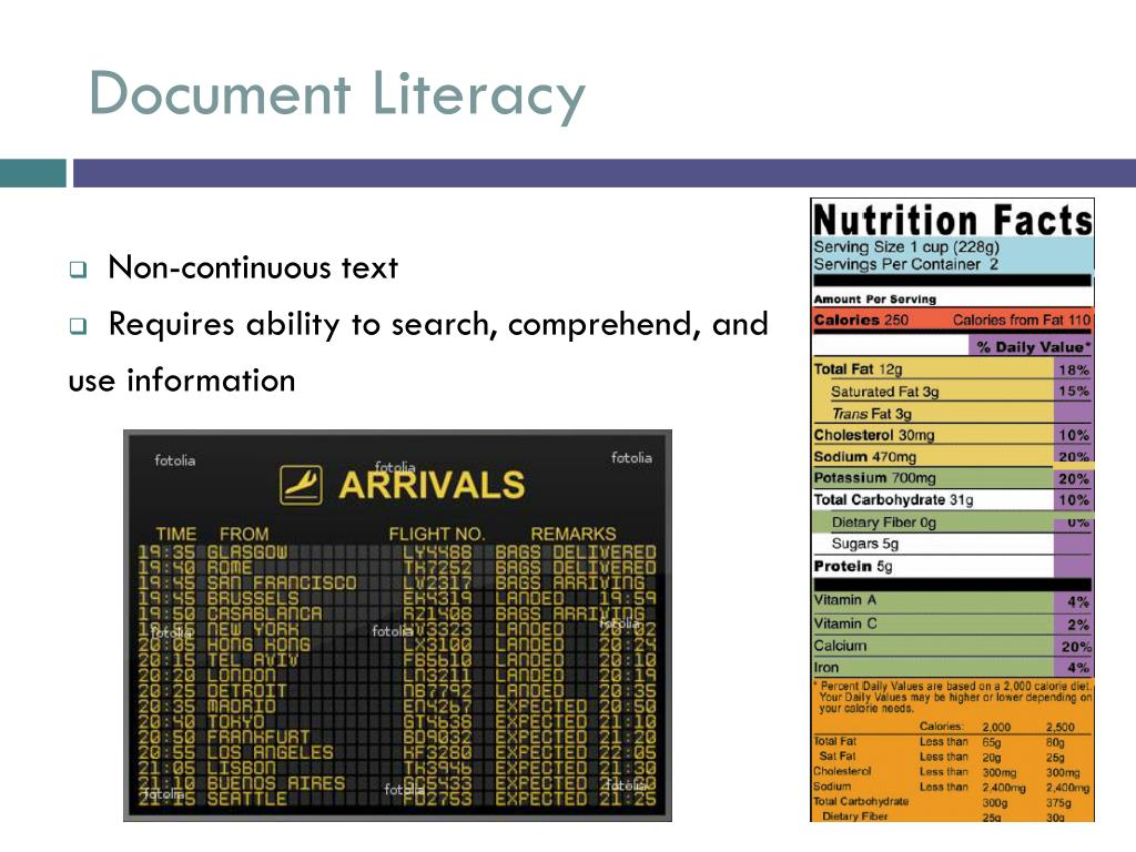 Document Literacy