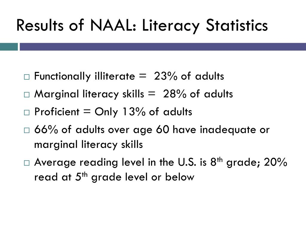 Results of NAAL: Literacy Statistics