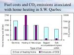 fuel costs and co 2 emissions associated with home heating in s w quebec