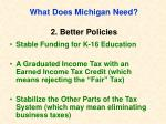 what does michigan need 2 better policies