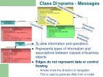 class diagrams messages