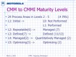 cmm to cmmi maturity levels