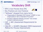 vocabulary shift