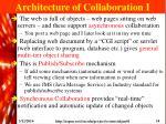 architecture of collaboration i