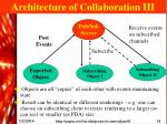architecture of collaboration iii