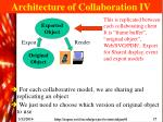 architecture of collaboration iv