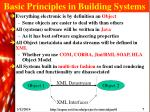 basic principles in building systems