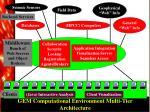 gem computational environment multi tier architecture