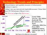 technology trends and principles