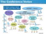 the conference venue9