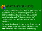 moacyr scliar 19376