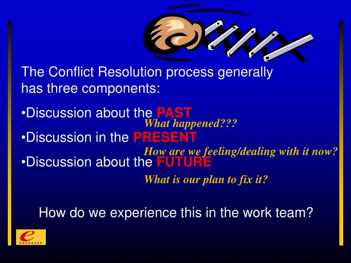 conflict resolution in work teams Everyone experiences conflict in their life so it should be no surprise that it also occurs in the workplace however, organizational conflict theory says there are several varieties of conflicts within a given enterprise, with interpersonal being only one type.