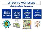effective awareness