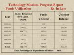 technology mission progress report funds utilization rs in lacs