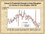 actual predicted change in hog slaughter u s weekly f i hog slaughter 2007 08