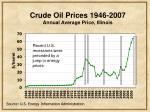 crude oil prices 1946 2007 annual average price illinois
