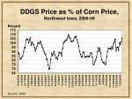 ddgs price as of corn price northwest iowa 2006 09
