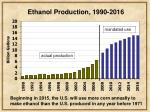 ethanol production 1990 2016