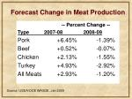 forecast change in meat production
