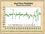 hog price flexibility quarterly data 1970 2008