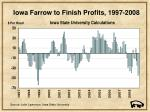 iowa farrow to finish profits 1997 2008