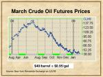 march crude oil futures prices