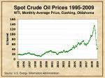 spot crude oil prices 1995 2009 wti monthly average price cushing oklahoma
