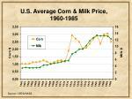 u s average corn milk price 1960 1985