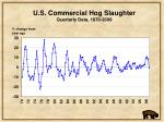 u s commercial hog slaughter quarterly data 1970 2008