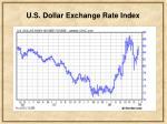 u s dollar exchange rate index