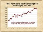 u s per capita meat consumption retail weight 1960 2008