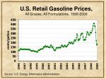 u s retail gasoline prices all grades all formulations 1996 2009