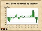 u s sows farrowed by quarter