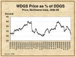 wdgs price as of ddgs price northwest iowa 2006 08